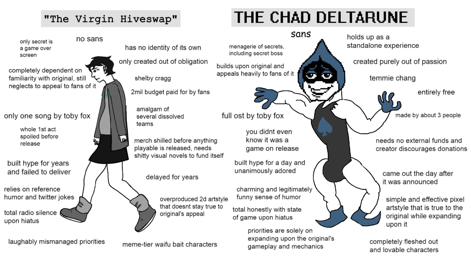 ackrostation deltarune hiveswap image_manipulation joey_claire meme spade text the_truth