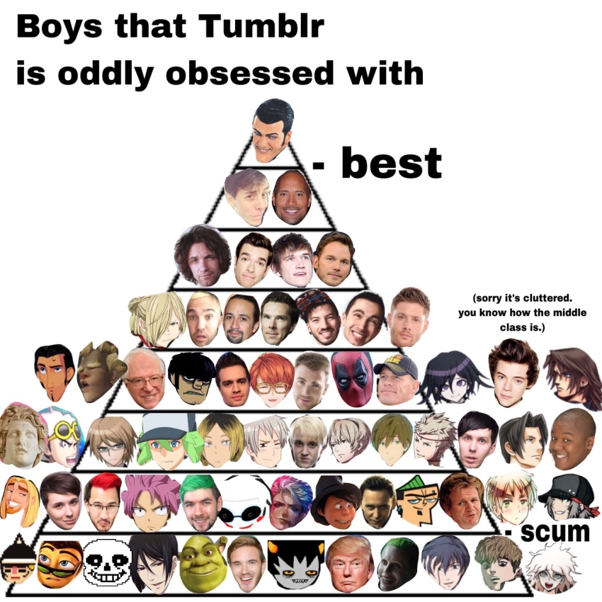 ace_attorney batman bee_movie bernie_sanders chart cory_in_the_house crossover dangan_ronpa dave_strider dc deadpool donald_trump dr_seuss dwayne_johnson fandom fire_emblem free! gorillaz harry_potter hetalia ishades john_cena karkat_vantas lazytown lisa_the_rpg markiplier marvel mystic_messenger nintendo not_fanart overwatch pewdiepie pokémon selflee shrek suicide_squad the_avengers the_lorax the_road_to_el_dorado the_truth the_world_ends_with_you total_drama tumblr undertale unknown_crossover