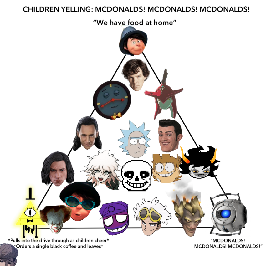 chart dangan_ronpa don't_hug_me_i'm_scared dr_seuss eddsworld five_nights_at_freddy's gamzee_makara glutko gravity_falls image_manipulation it lazytown marvel meme nintendo not_fanart overwatch pokémon portal rick_and_morty sherlock star_wars text the_avengers the_legend_of_zelda the_lorax this_is_stupid undertale unknown_crossover