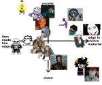 arms_crossed chart cuphead dangan_ronpa don't_hug_me_i'm_scared dr_seuss five_nights_at_freddy's gamzee_makara gravity_falls image_manipulation it jeff_the_killer meme minecraft nintendo not_fanart off overwatch pokémon portal pyrlspite text the_elder_scrolls the_lorax undertale