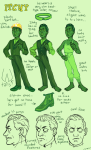 character_sheet felt humanized itchy no_hat profile text tricotee undergarments
