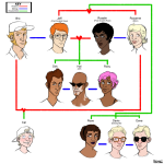 alpha_dave alpha_rose alphacest au bro chart dave_strider davesprite dirk_strider ectobiology fanfic_art freckles headshot heart humanized lil_cal lil_hal mom no_glasses phemiec rose_lalonde roxy_lalonde screw_cap shipping sprite strilondes
