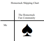 blackrom chart fandom funkalmighty shipping shipping_chart spade the_truth