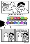 arms_crossed comic fandom mugs togidemi zodiac_symbol