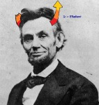 abraham_lincoln equius_zahhak fartsy image_manipulation lincolnstuck solo text wut